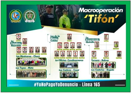 CAPTURADOS 97 DELINCUENTES POR EXTORSIÓN Y SECUESTRO