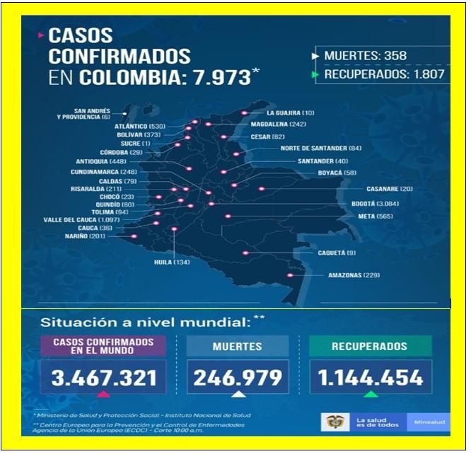CARTAGENA CON 30 MUERTOS Y 353 CONTAGIOS CONFIRMADOS