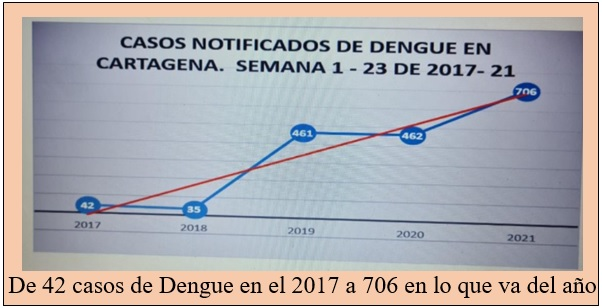 DIRECTORA DEL DADIS  OCULTA INFORMACIÓN Y LE MIENTE A LA CIUDAD