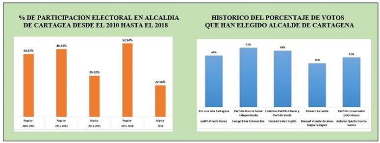 GRAVES OBSERVACIONES DE LA MOE A ELECCIONES Y ESCRUTINIOS