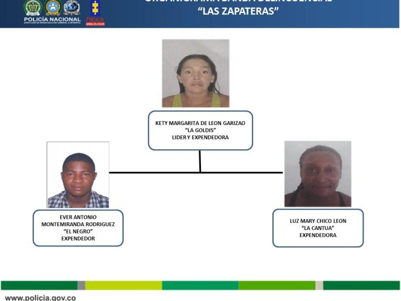"""OTRO GOLPE AL MICROTRAFICO,  DESARTICULADA  BANDA  """"LAS ZAPATERAS"""""""